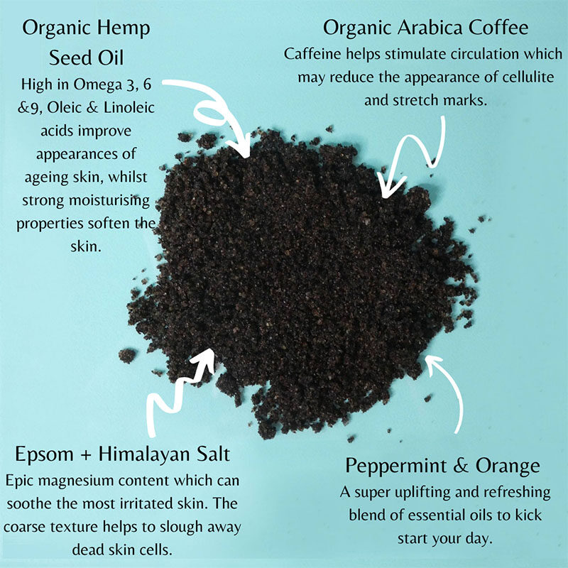 meteor-shower_infographic | Skin Muk grounded coffee scrub